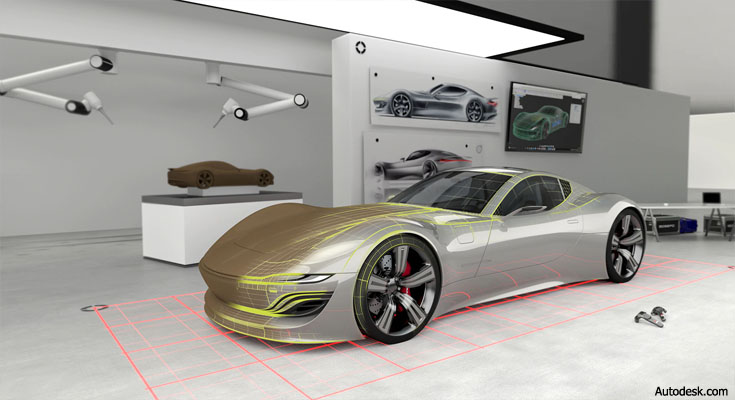 Automobile Design Sketching & Rendering - Ten Tips on The best way to Strengthen